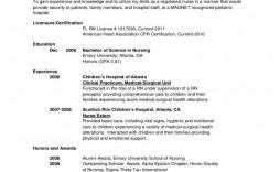 001 Stirring New Grad Nursing Resume Template Sample  Templates Graduate Nurse Practitioner