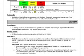 001 Stirring Project Management Weekly Statu Report Sample Inspiration  Template Excel Agile