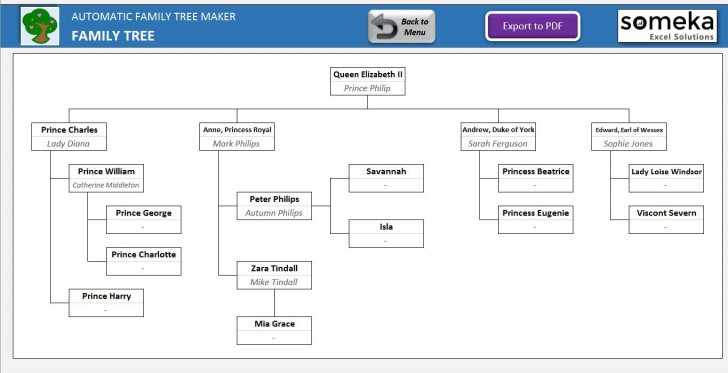 001 Striking Excel Family Tree Template Concept  10 Generation Download Free Editable728