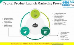 001 Striking Product Launch Marketing Plan Template Photo  Sample New Example Ppt
