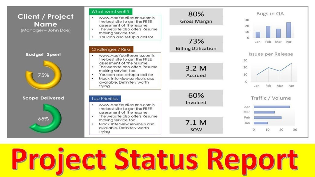001 Striking Project Management Statu Report Template Ppt Photo  Template+powerpoint WeeklyLarge