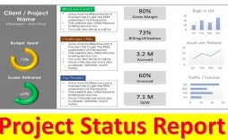 001 Striking Project Management Statu Report Template Ppt Photo  Template+powerpoint Weekly