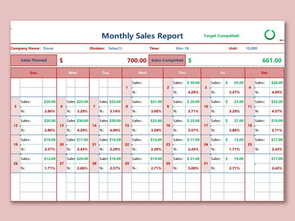 001 Striking Weekly Sale Report Template Photo  Free Download Call Example XlLarge