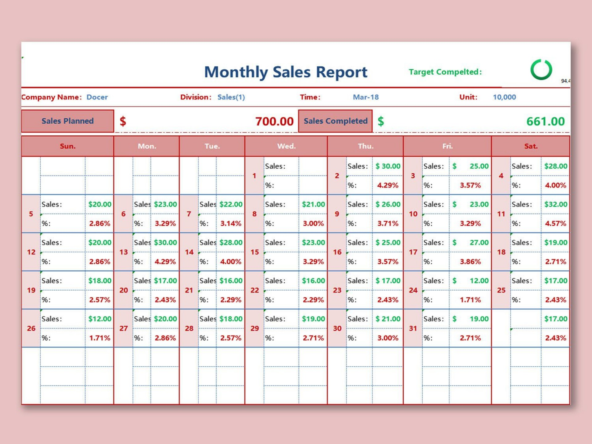 001 Striking Weekly Sale Report Template Photo  Free Download Call Example Xl1920