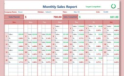 001 Striking Weekly Sale Report Template Photo  Activity Doc Xl