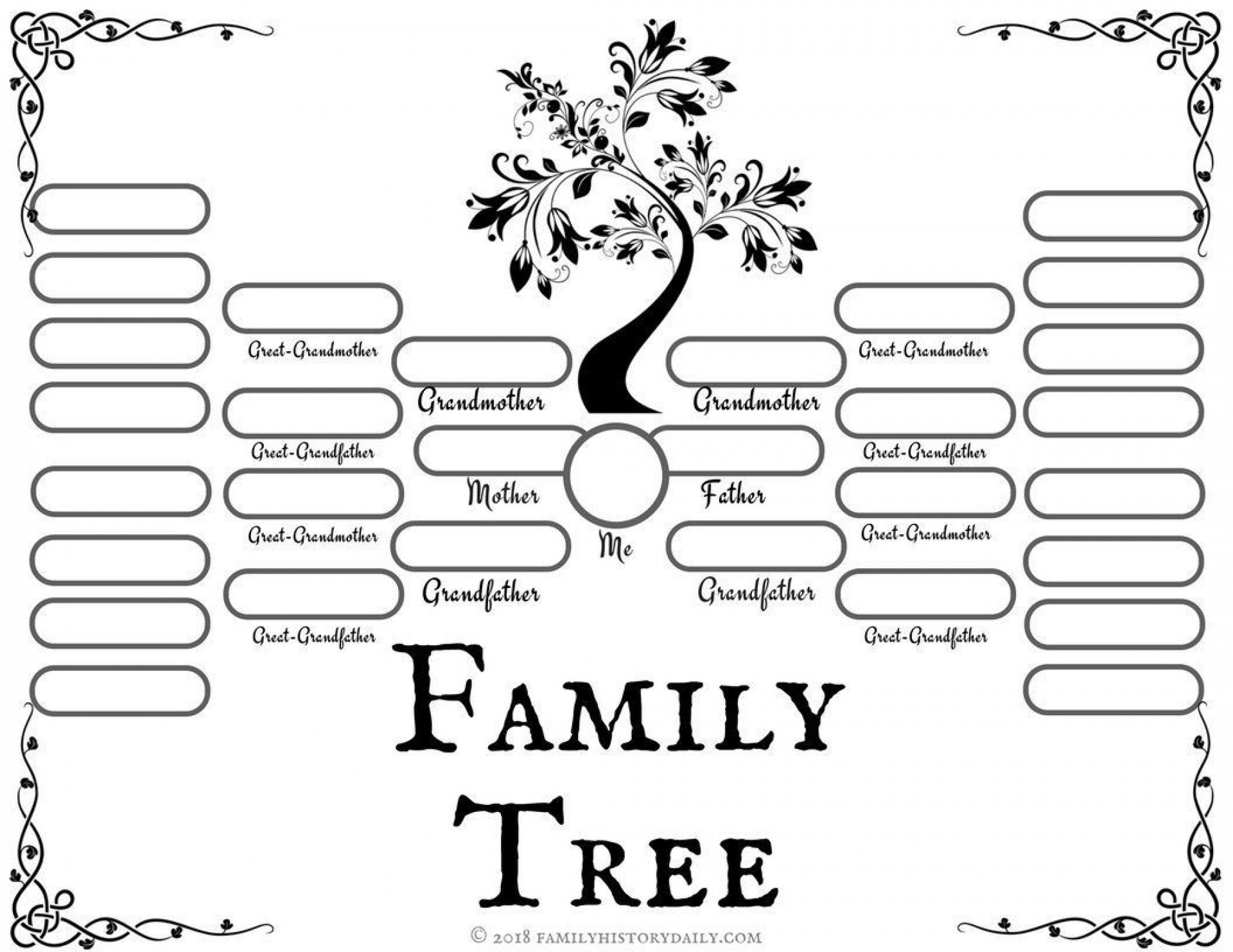 001 Stunning Free Editable Family Tree Template Picture  With Sibling Powerpoint For Mac1920