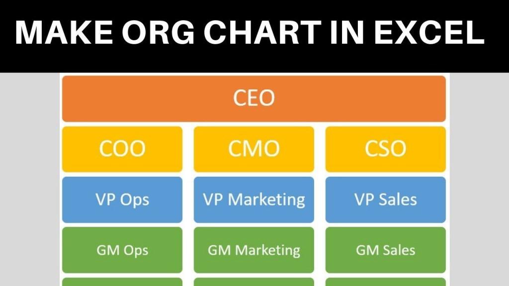 001 Stunning Org Chart Template Excel 2013 Inspiration  OrganizationalLarge