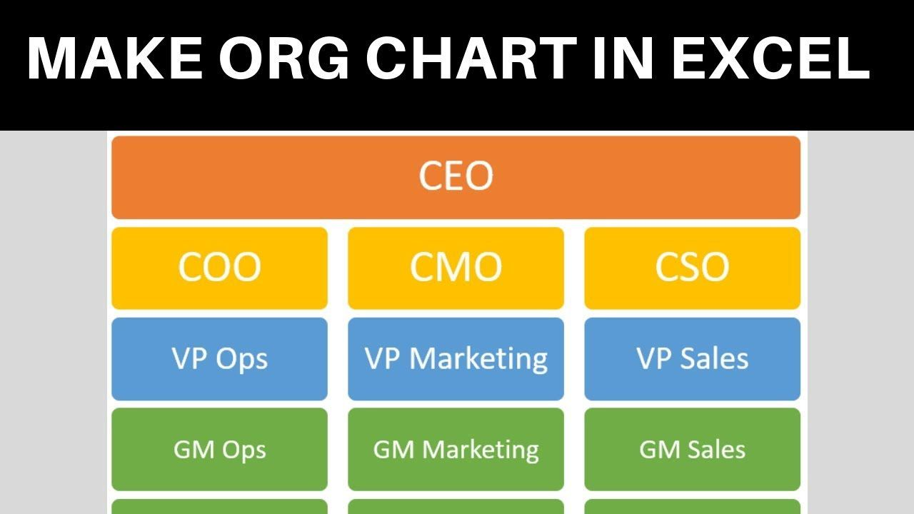 001 Stunning Org Chart Template Excel 2013 Inspiration  OrganizationalFull