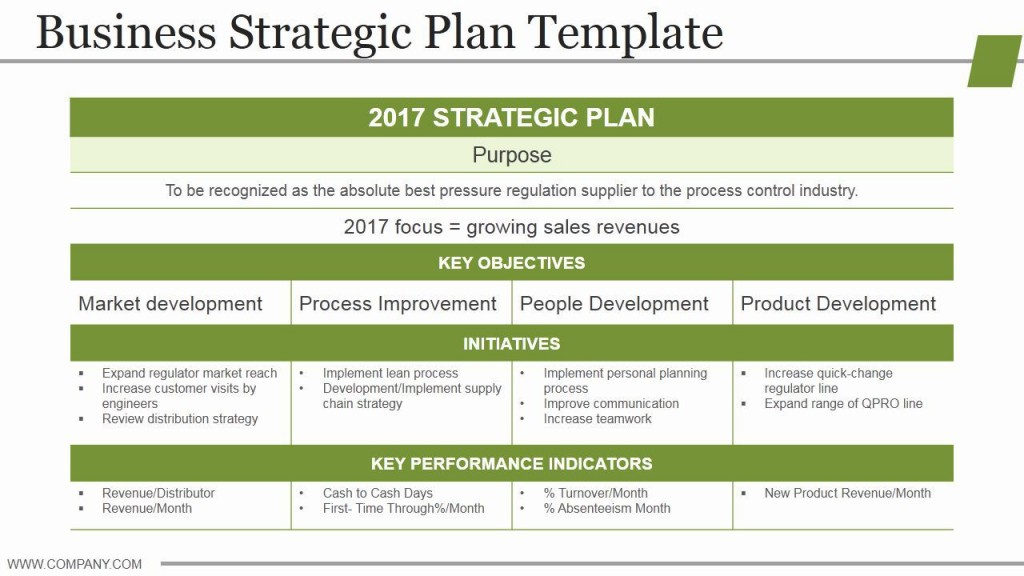 001 Stupendou Strategic Busines Plan Template High Definition  Templates Free ExampleLarge