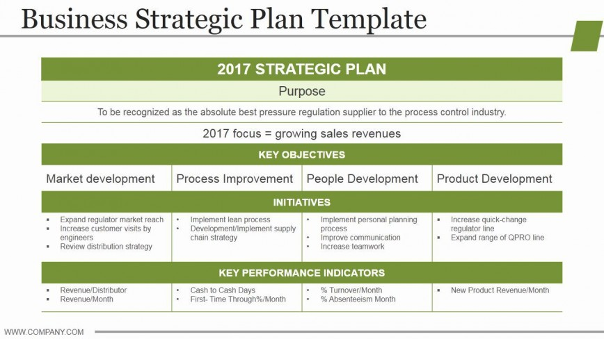 001 Stupendou Strategic Busines Plan Template High Definition  Templates Powerpoint Format