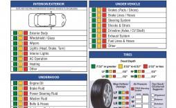 001 Stupendou Vehicle Inspection Form Template Free Idea