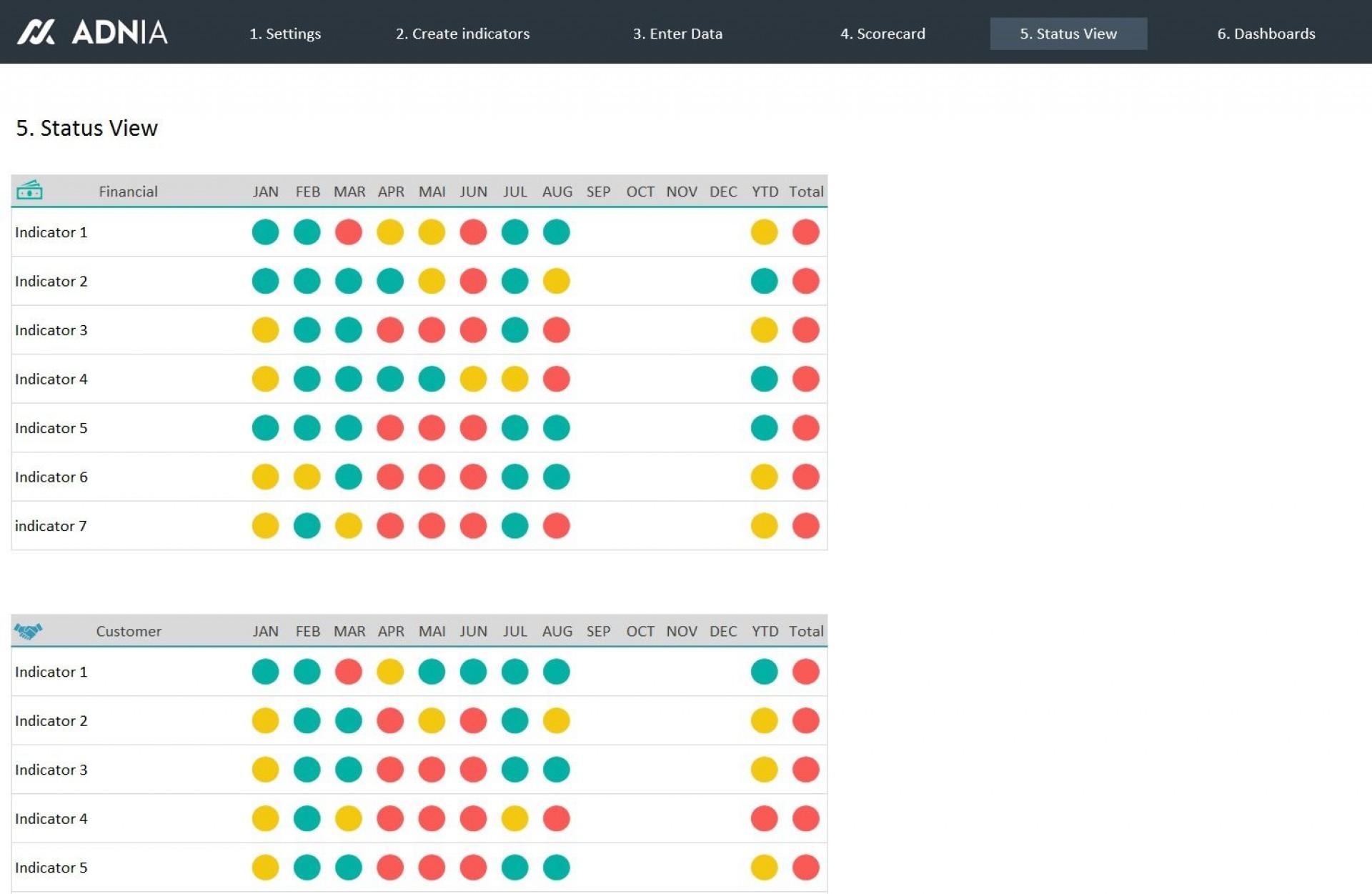 001 Surprising Balanced Scorecard Excel Template Highest Quality  Dashboard Download Hr1920