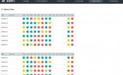 001 Surprising Balanced Scorecard Excel Template Highest Quality  Dashboard Download Hr