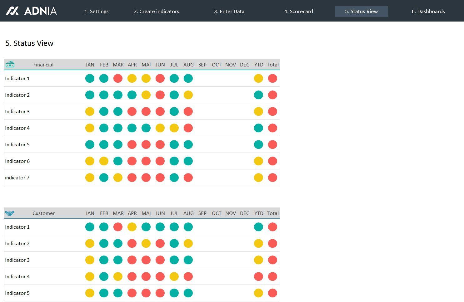 001 Surprising Balanced Scorecard Excel Template Highest Quality  Dashboard Download HrFull