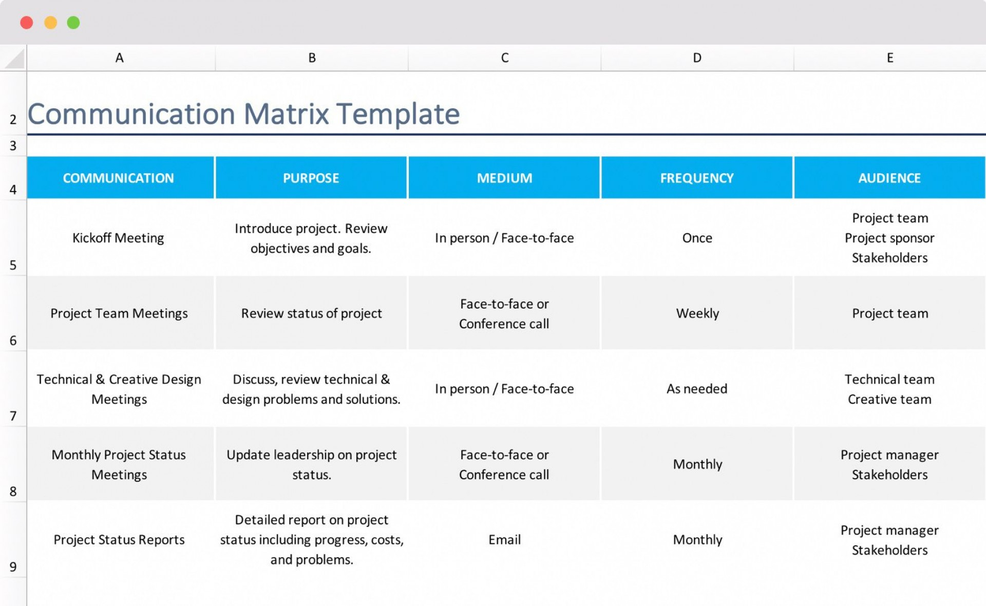 001 Surprising Marketing Communication Plan Template High Definition  Example Pdf Excel Integrated1920