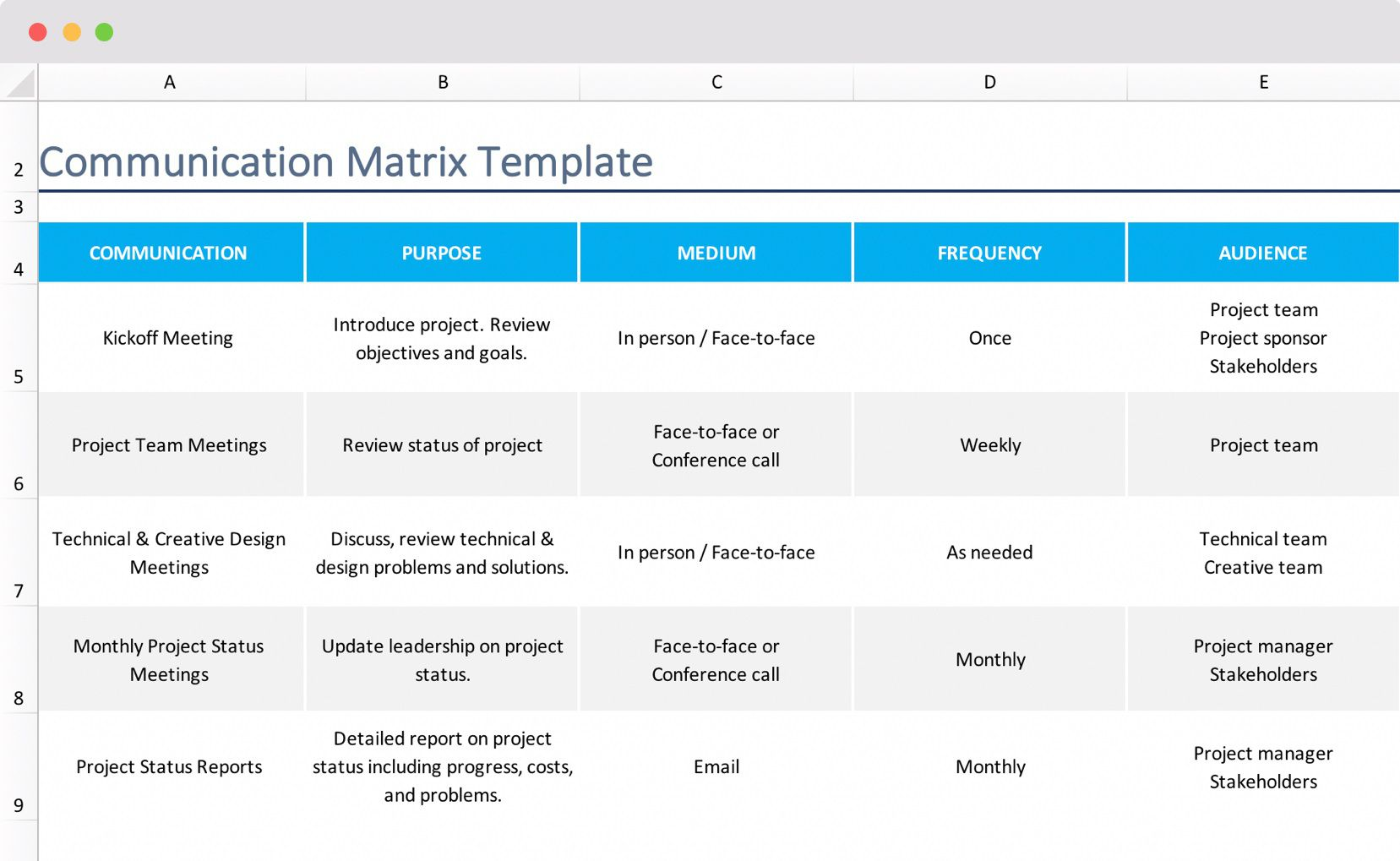 001 Surprising Marketing Communication Plan Template High Definition  Example Pdf Excel IntegratedFull