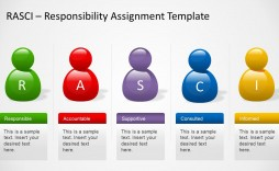 001 Surprising Role And Responsibilitie Matrix Template Powerpoint Example
