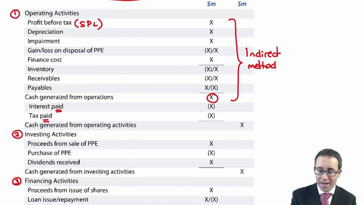 001 Surprising Statement Of Cash Flow Template Ifr Picture  Excel1400