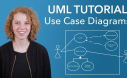001 Surprising Use Case Diagram Template Free Sample