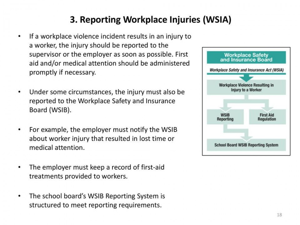 001 Surprising Workplace Violence Incident Report Form Ontario Example 960