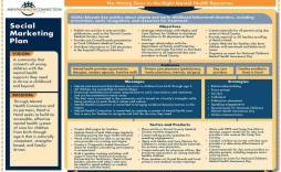 001 Top Digital Marketing Plan Example Pdf Picture  Free Template Busines Sample