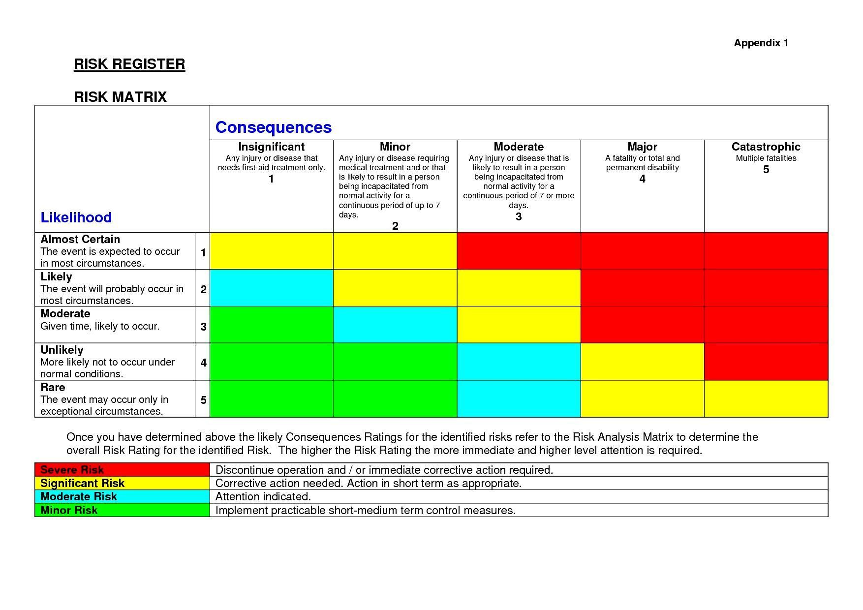 001 Top Project Risk Management Plan Template Excel Image  FreeFull