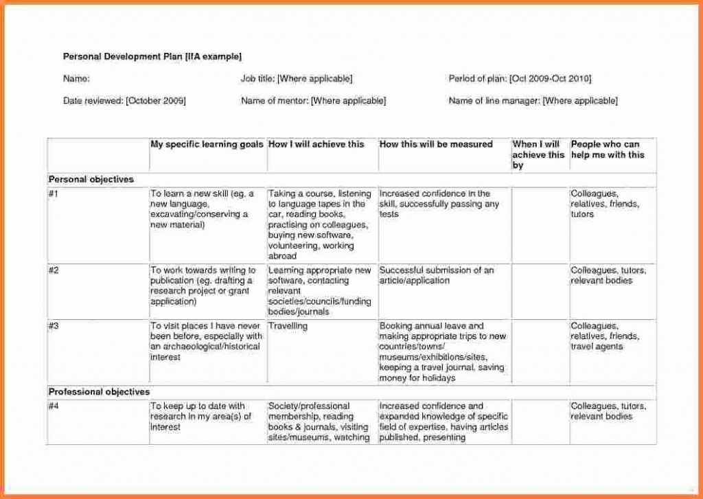 001 Unbelievable Employee Development Plan Example Picture  Workforce Personal CareerLarge