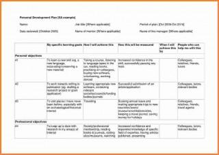 001 Unbelievable Employee Development Plan Example Picture  Workforce Personal Career320