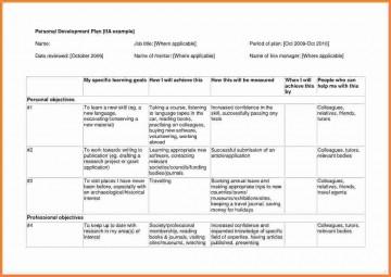 001 Unbelievable Employee Development Plan Example Picture  Workforce Personal Career360