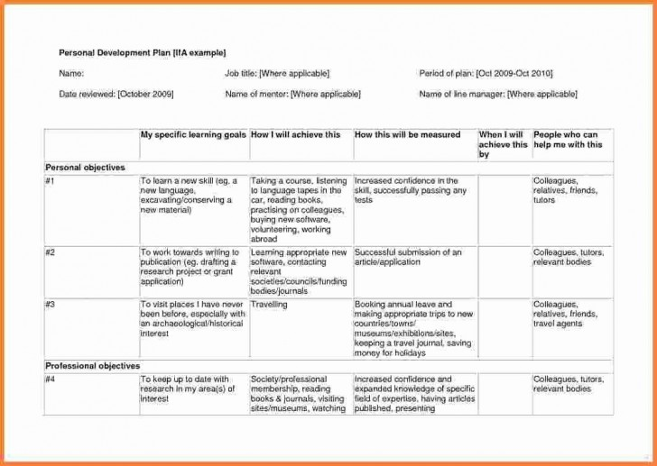 001 Unbelievable Employee Development Plan Example Picture  Workforce Personal Career728