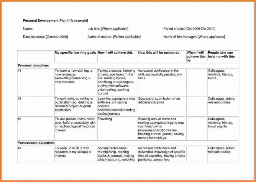 001 Unbelievable Employee Development Plan Example Picture  Workforce Personal Career868
