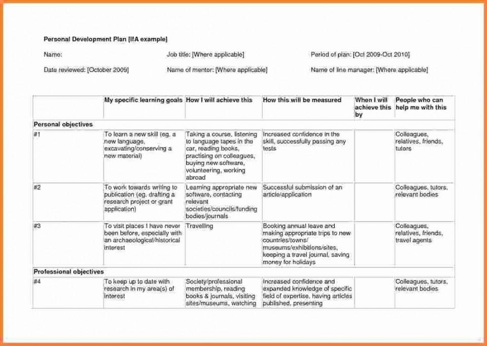 001 Unbelievable Employee Development Plan Example Picture  Workforce Personal Career960