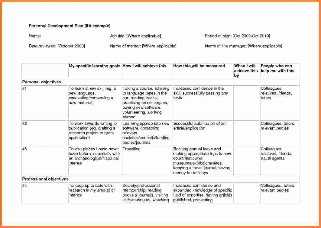 001 Unbelievable Employee Development Plan Example Picture  Workforce Personal CareerFull
