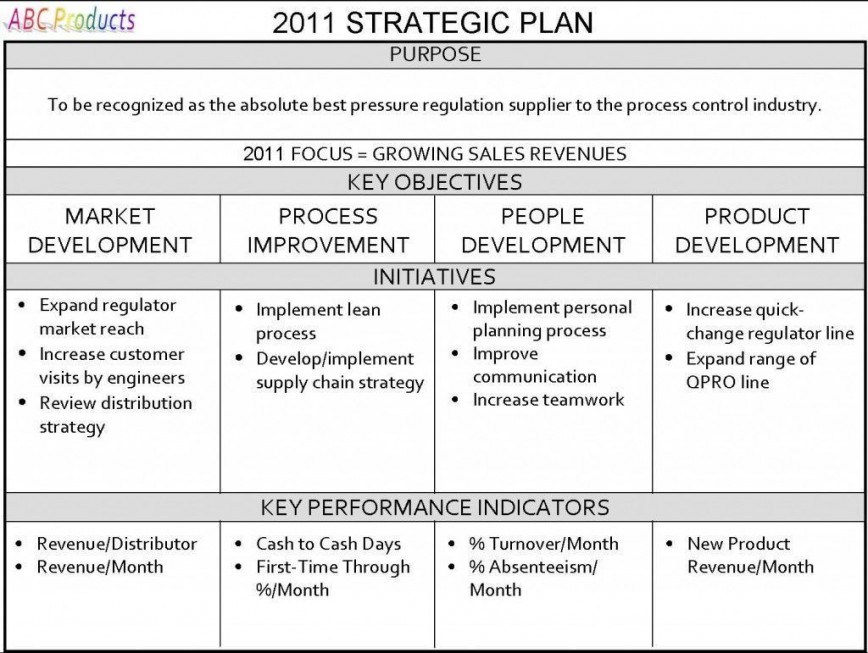 001 Unbelievable Sale Busines Plan Template Inspiration  Free And Marketing Ppt Sample Download