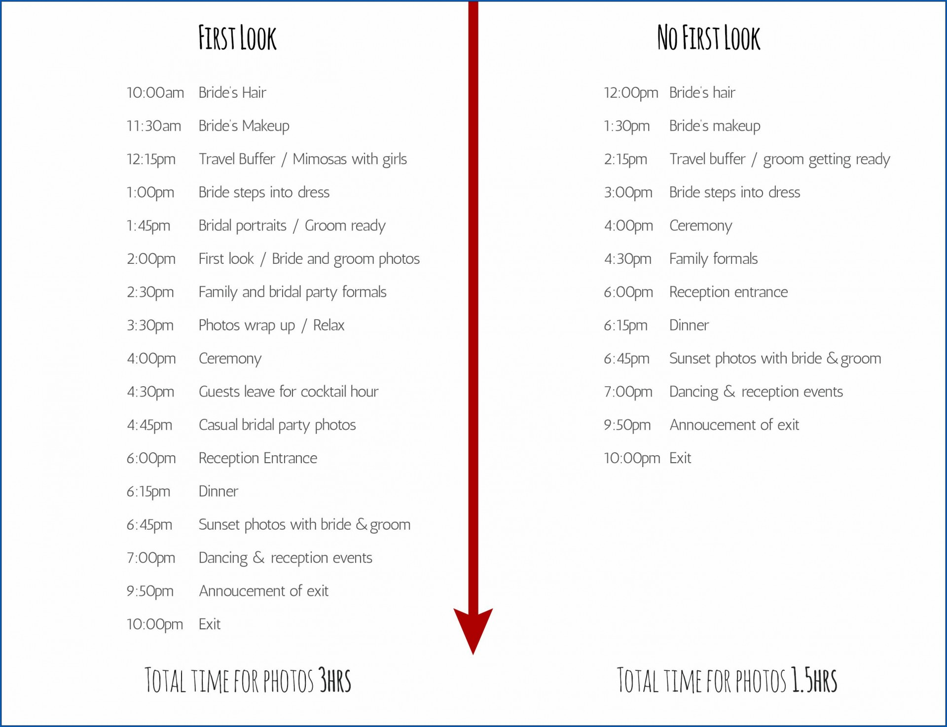 001 Unbelievable Wedding Timeline Template Free Download Highest Quality 1920