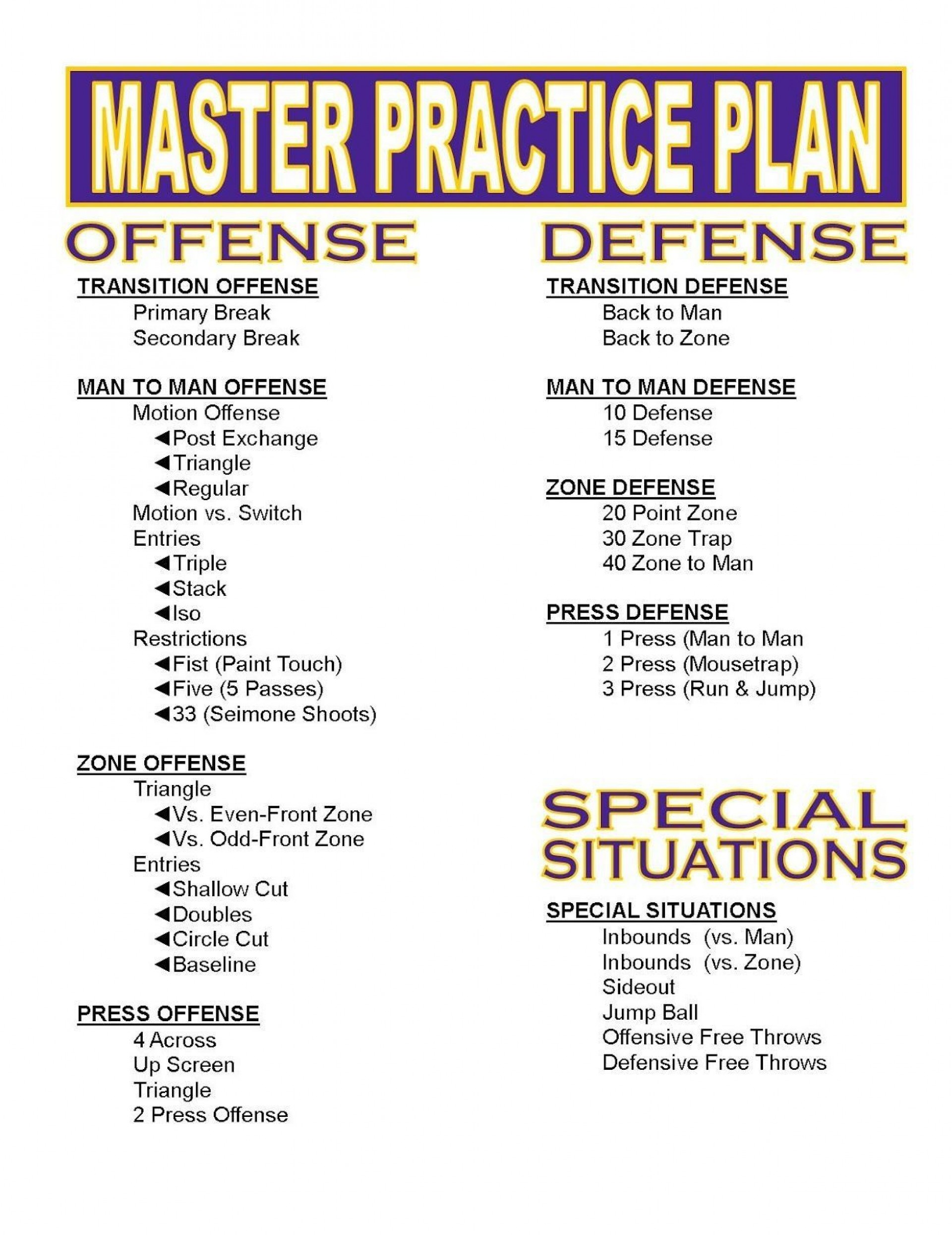 001 Unforgettable Basketball Practice Plan Template Highest Clarity  Doc Pdf Free Printable1920