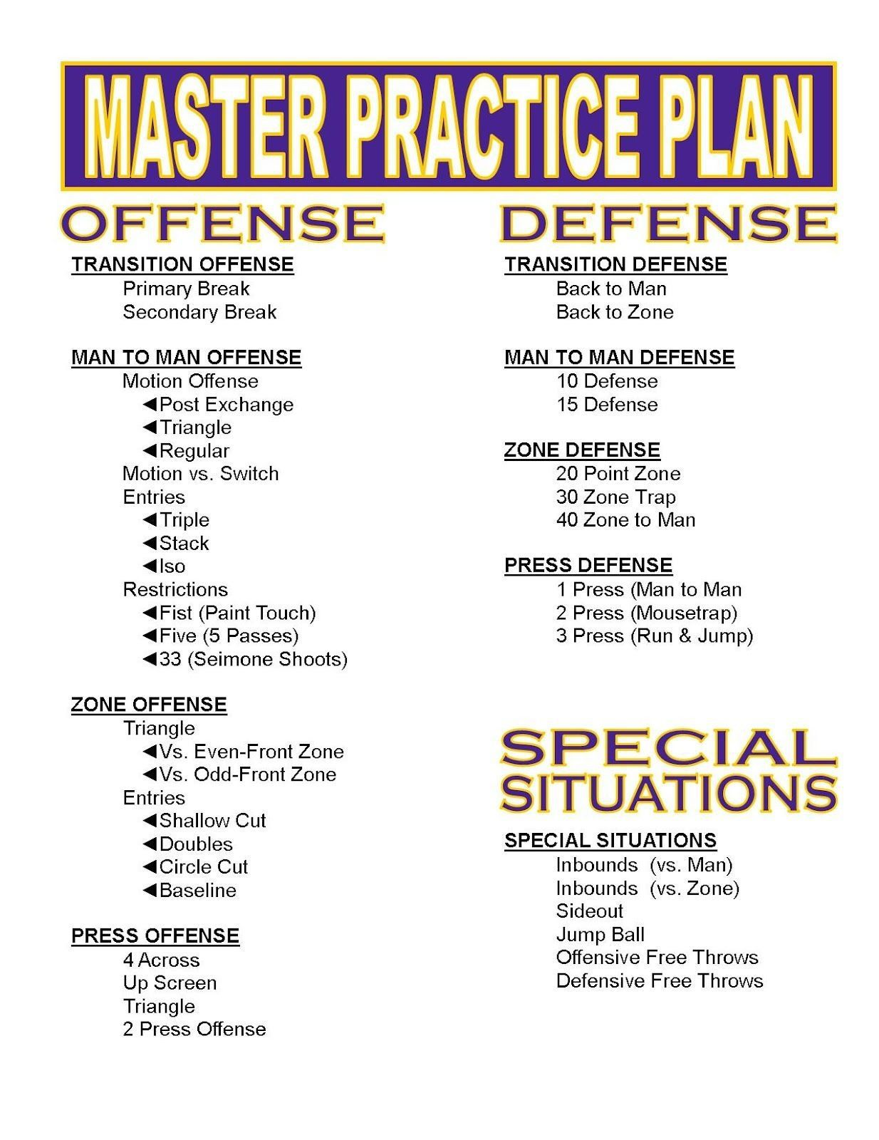 001 Unforgettable Basketball Practice Plan Template Highest Clarity  Pdf Fillable Google DocFull