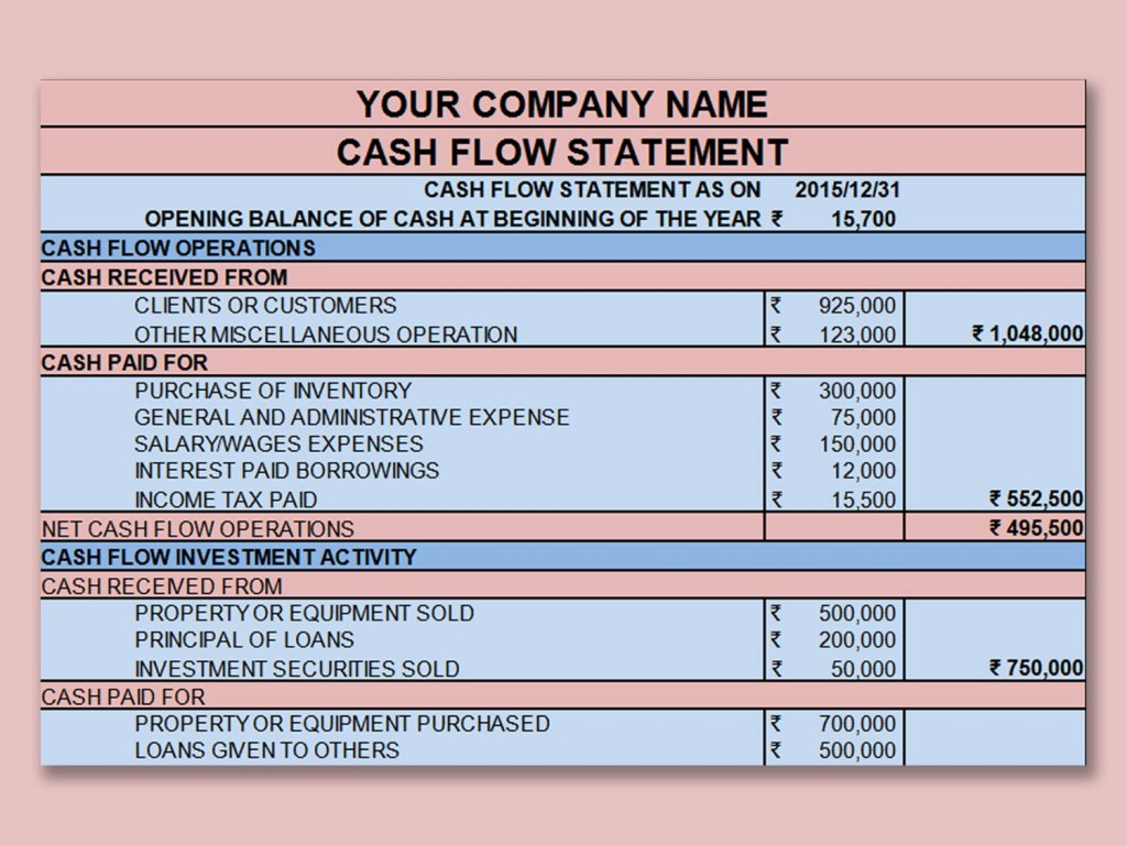 001 Unforgettable Cash Flow Format Excel Download Image  Forecast Template Indirect Statement In FreeLarge