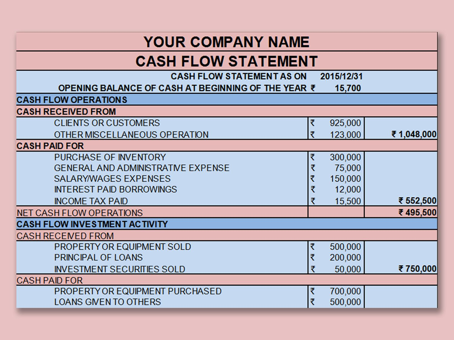 001 Unforgettable Cash Flow Format Excel Download Image  Forecast Template Indirect Statement In FreeFull