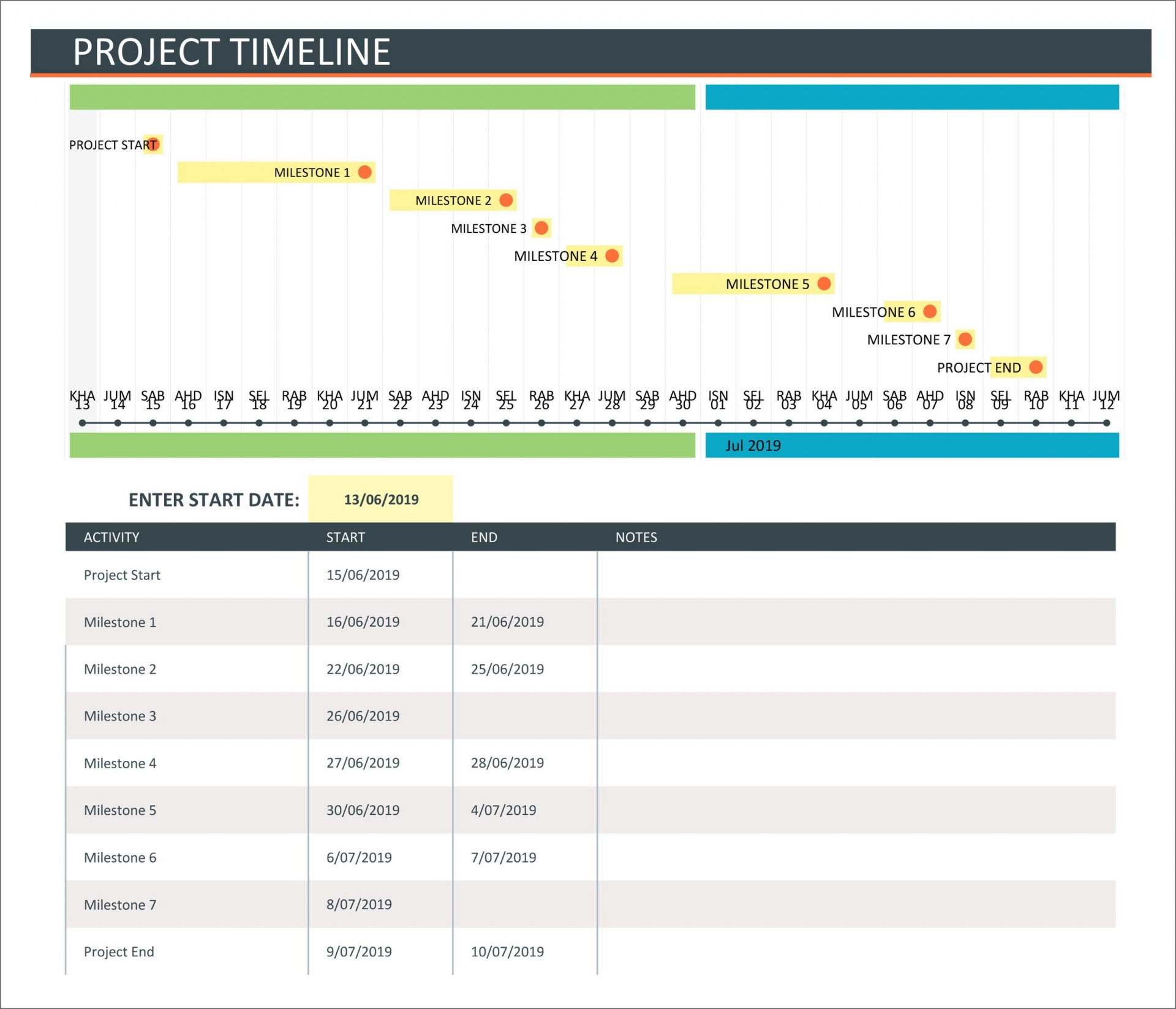 001 Unforgettable Microsoft Excel Timeline Template High Def  Templates Project Free Download1920