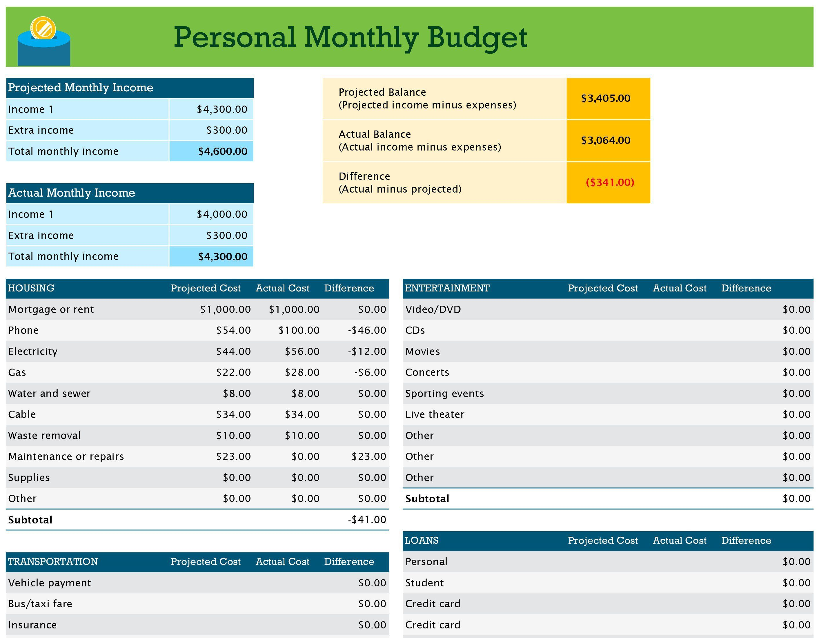 001 Unforgettable Monthly Budget Template Excel 2007 Photo  PersonalFull