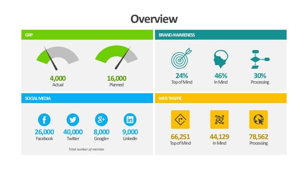 001 Unforgettable Score Nonprofit Busines Plan Template Highest Quality Large