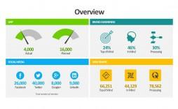 001 Unforgettable Score Nonprofit Busines Plan Template Highest Quality