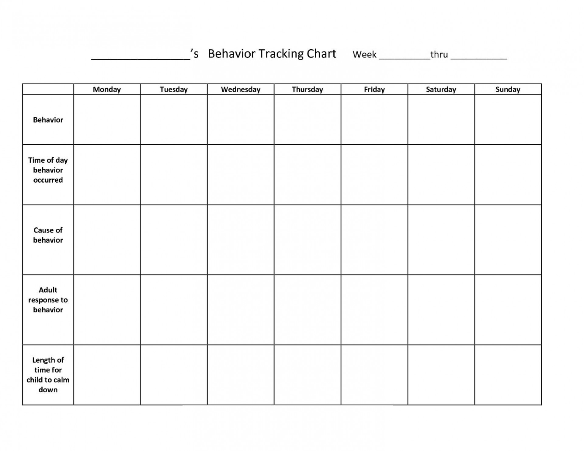 001 Unforgettable Weekly Behavior Chart Template Image  Pdf Classroom1920