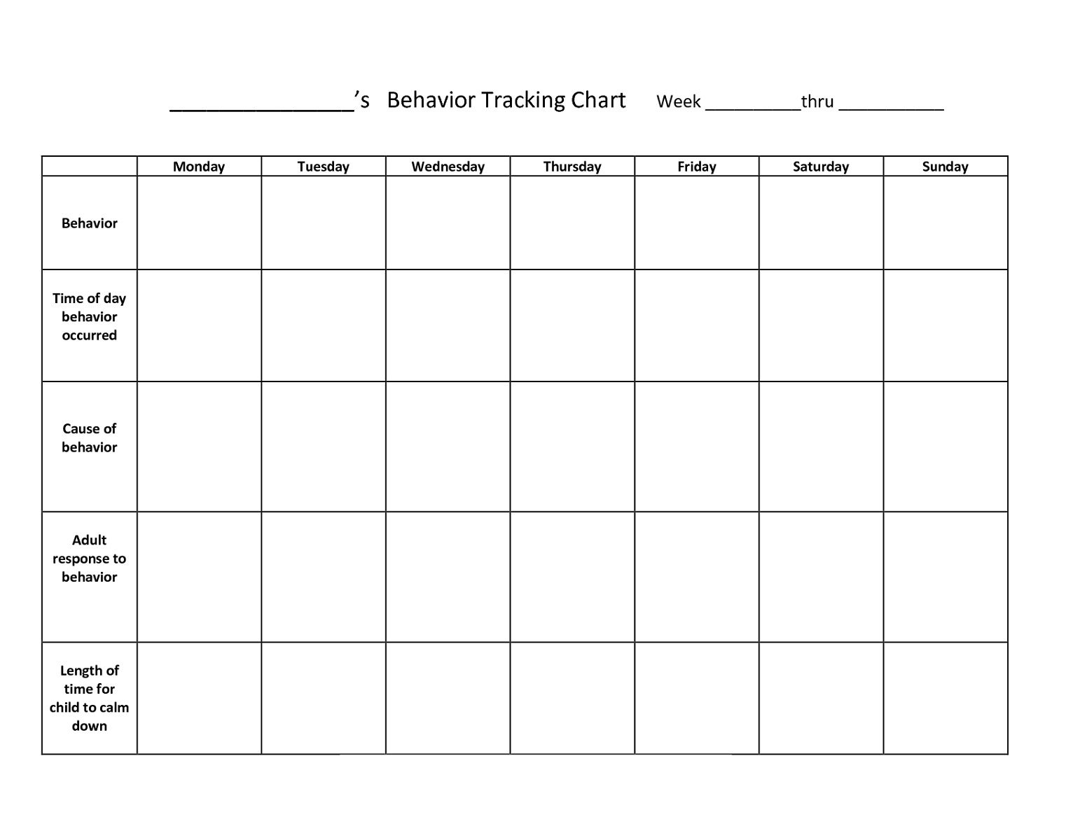 001 Unforgettable Weekly Behavior Chart Template Image  Pdf ClassroomFull
