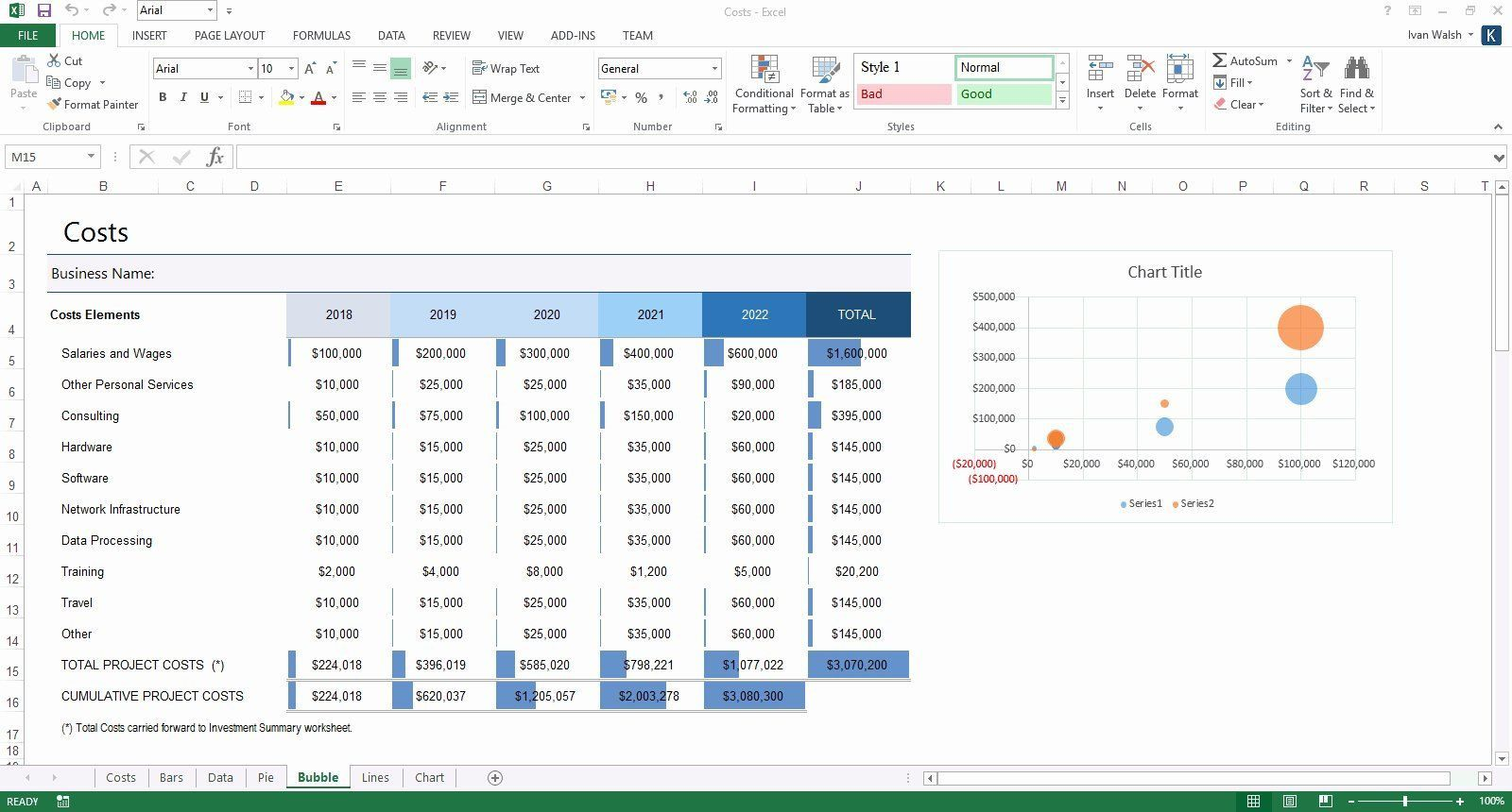 001 Unique Busines Plan Excel Template Design  Xl Financial Free StartupFull