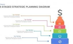 001 Unique Strategic Planning Template Ppt Example  Free Download Hr Plan Presentation