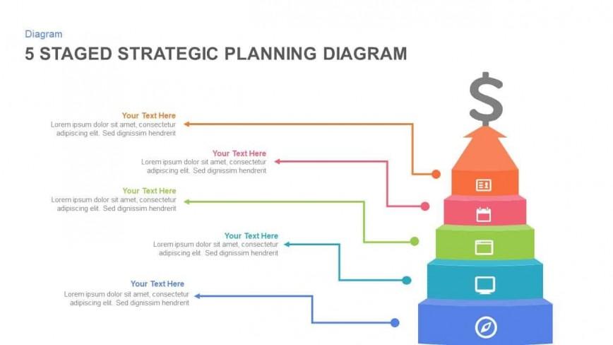 001 Unique Strategic Planning Template Ppt Example  Proces Account Plan Busines