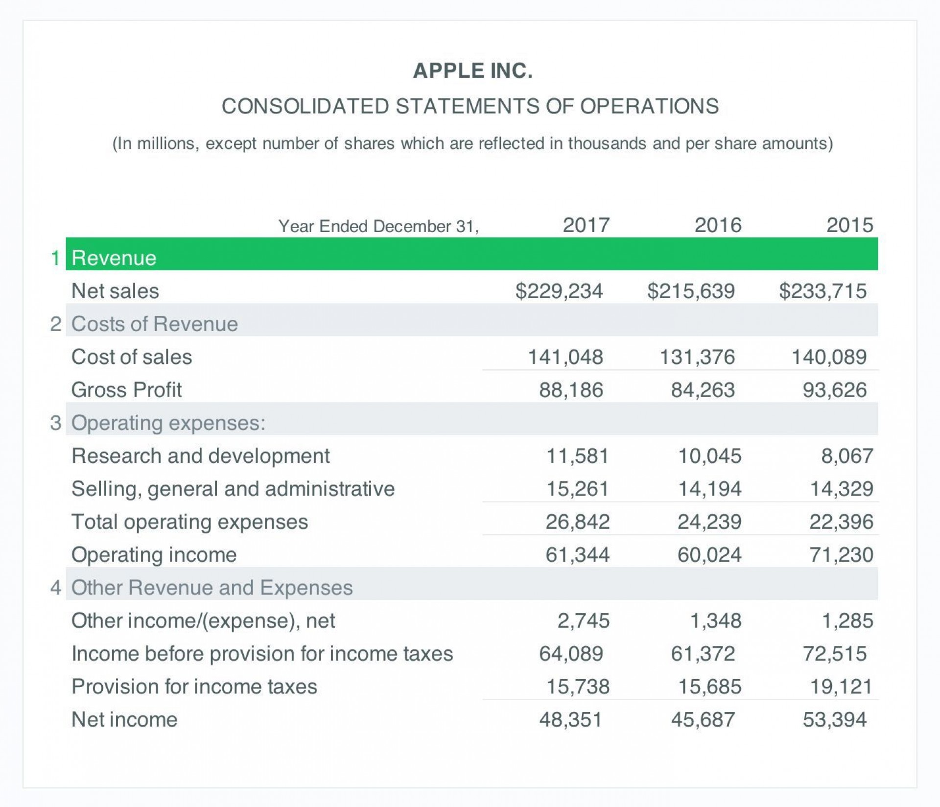 001 Unusual Income Statement Format Excel Free Download High Definition  Monthly1920