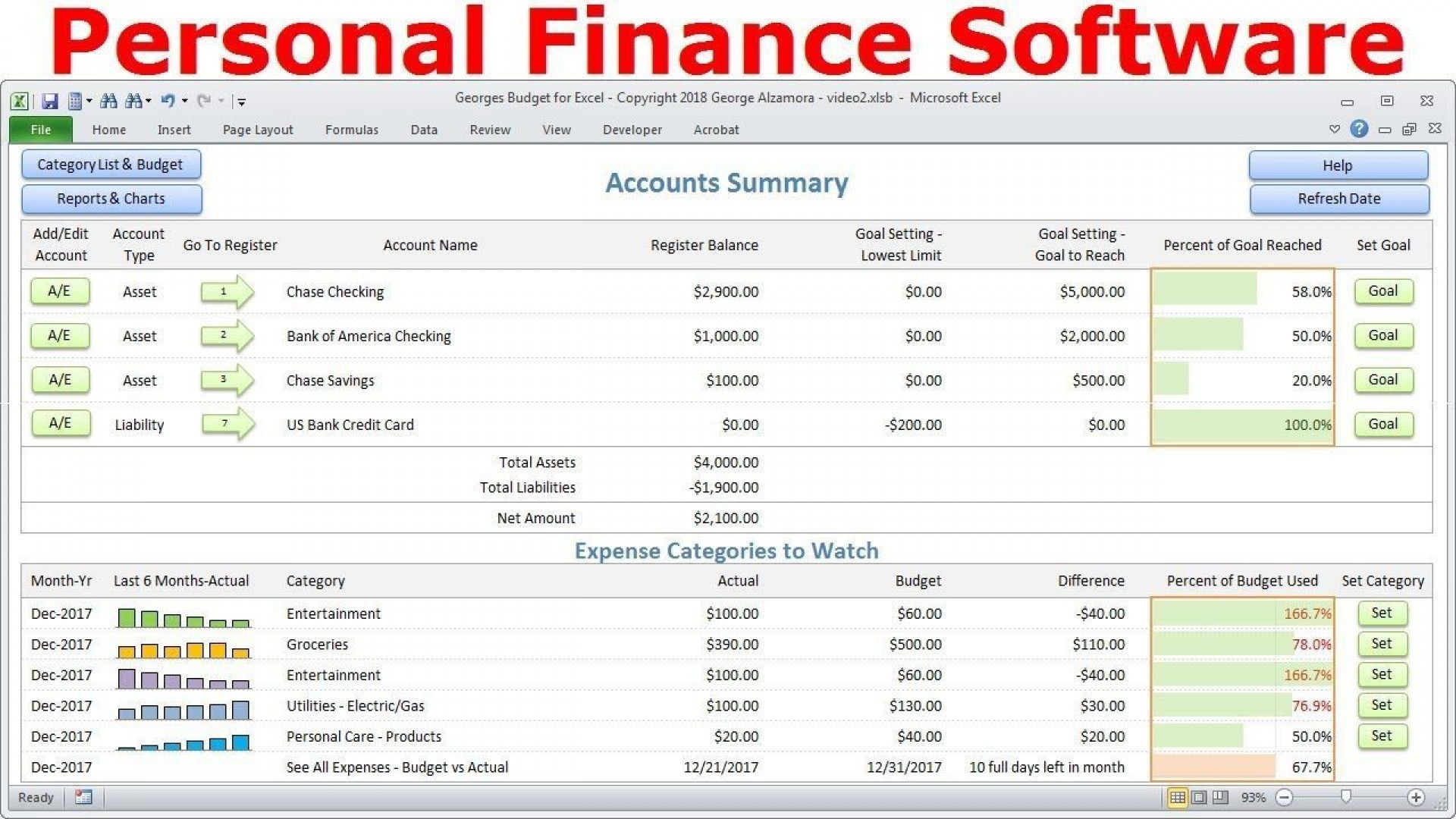 001 Unusual Personal Spending Excel Template Design  Best Budget Planner Free Finance1920